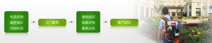 东 方汉 诺家庭杀 虫服 务流程